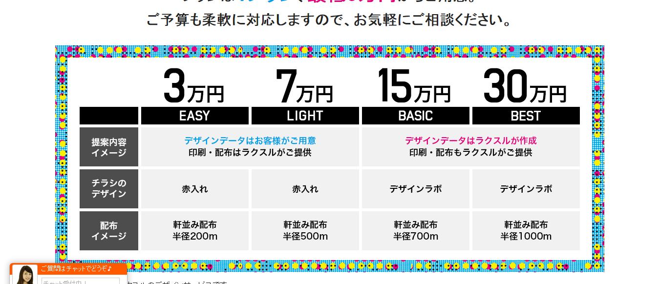 【東京23区限定!】 デザイン・印刷・配布をすべて丸投げできるラクスルのスマートチラシ